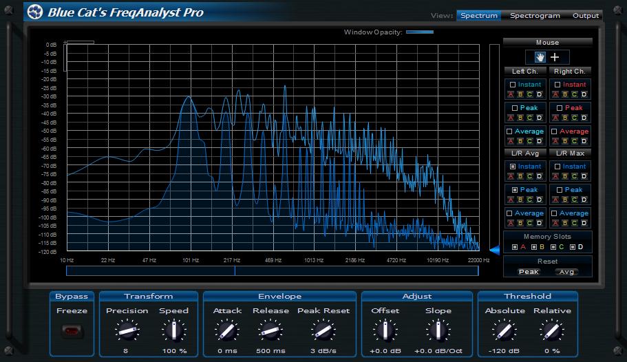Recensione Bluecat's Triple EQ di Bluecat's Audio